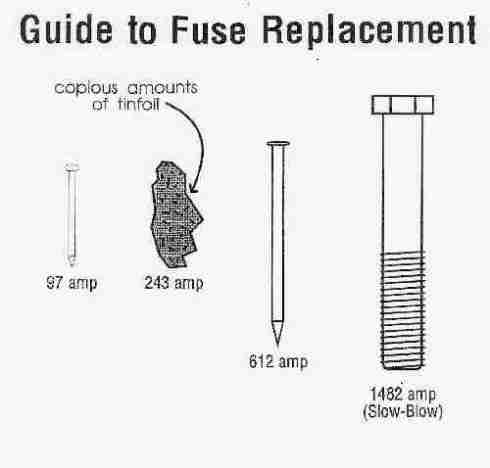 fusereplacement