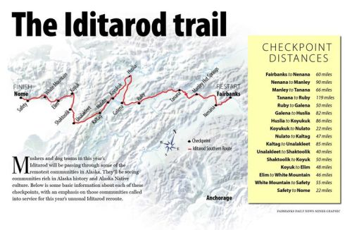 The Iditarod Trail - Fairbanks Version