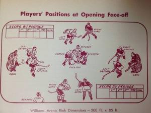 Gopher hockey program